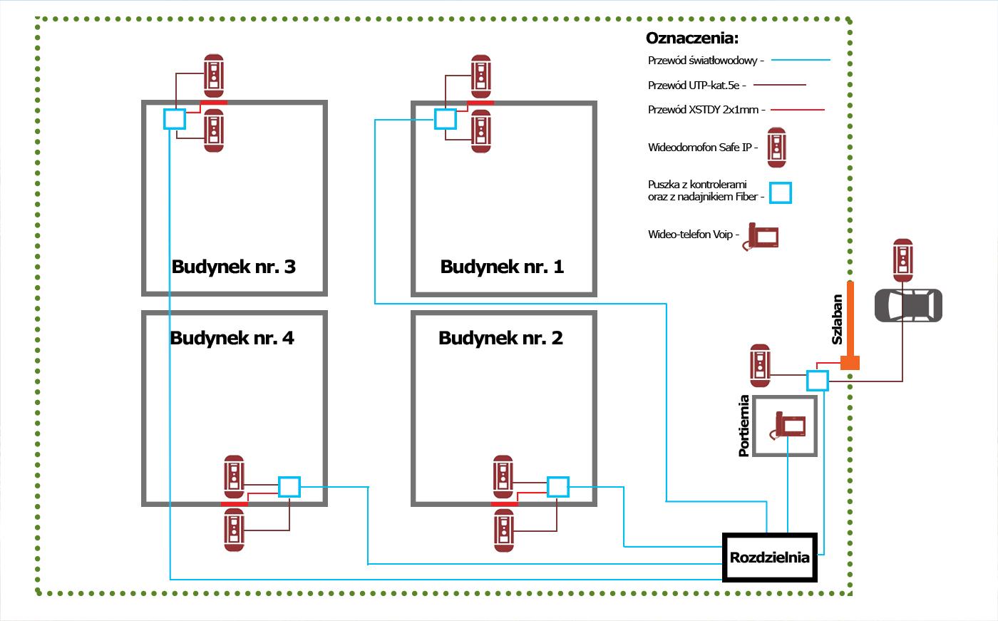Podłączenie wideodomofonu IP